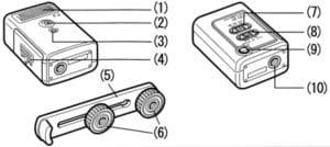 Flash Canon hf-dc1 TIENDA  ➤ Precio de los 3 FLASHES para Flash Canon hf-dc1