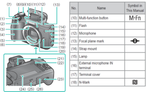 Flash Canon g2400 TIENDA  ➤ Catálogo de los tres FLASHES del Flash Canon g2400